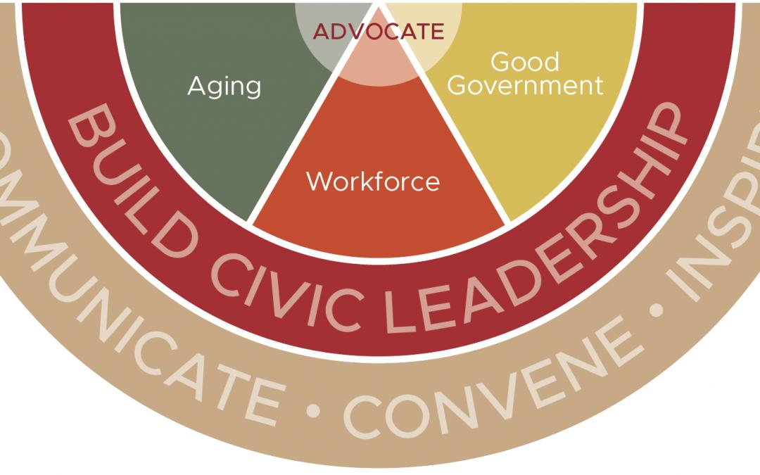 Citizens League Voice: Vision Quest